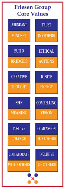 FG Core Values